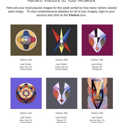 Michaël BELLON - Fine Art America - Weekly Update 03/29