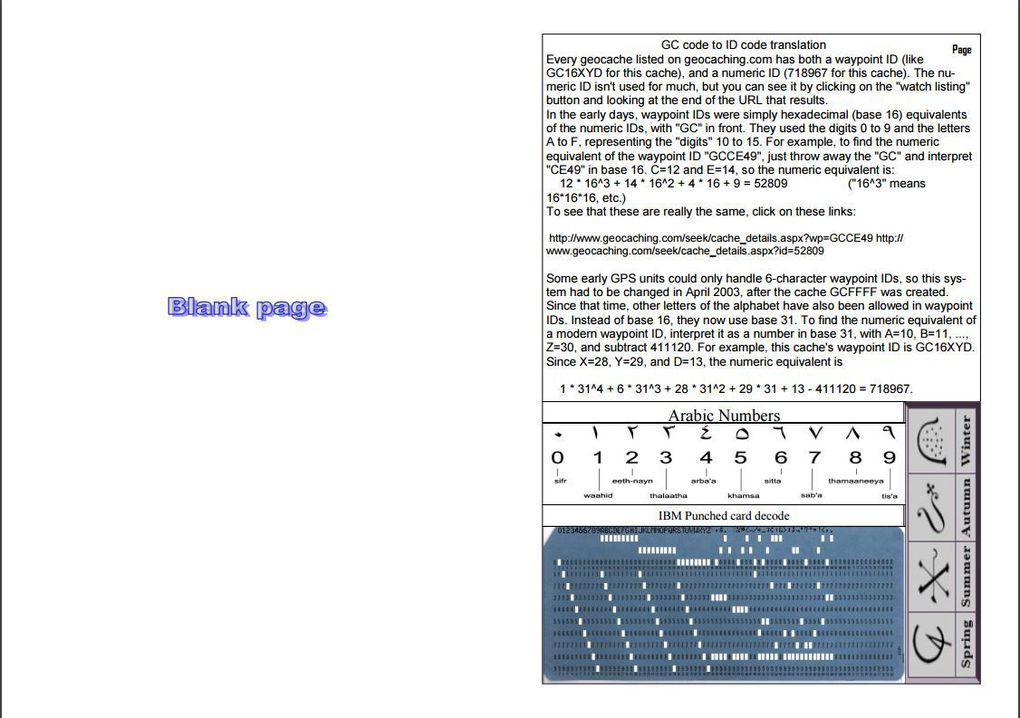 Le livre des codes - la base des méthodes de cryptage - une bible