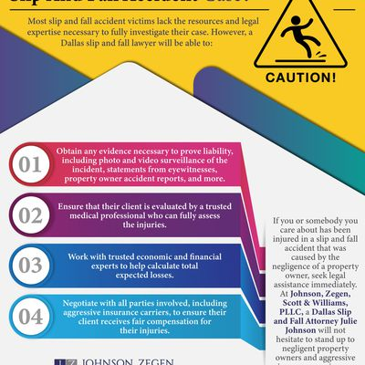 How Will an Attorney Help in a Dallas Slip And Fall Accident Case?