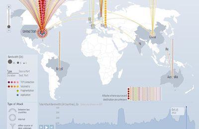 La mappa degli attacchi informatici e le nuove armi del web