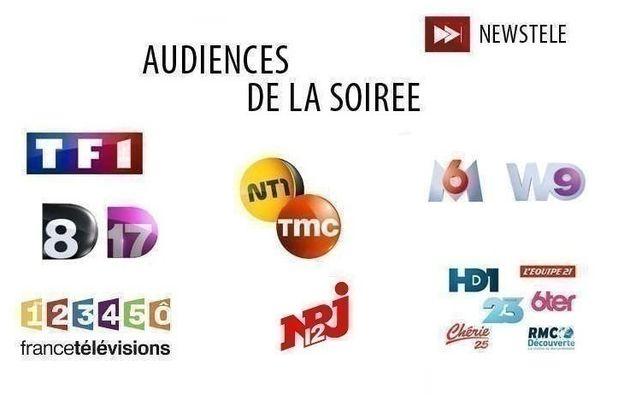 Audiences : ''Esprits Criminels'' leader en hausse sur TF1