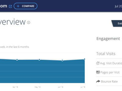 Growtraffic : 25 Ways to Increase Traffic to Your Website