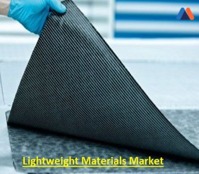 Lightweight Materials Market Analysis, Key Vendors, Opportunity and Forecast 2013 to 2024