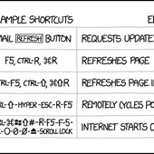 xkcd: Refresh Types