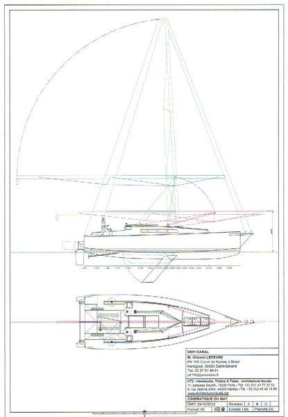 Saint-Gérand-Pontivy-Groix à bord de Kersignal III, un projet bateau justifié...