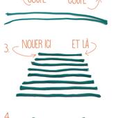 DIY : Recycler ses vieux collants - Le Petit Monde de Manue