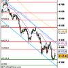 Analyse CAC40 pour le 2/07