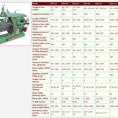Shaper Machines Manufacturer India Exports High Quality Machines