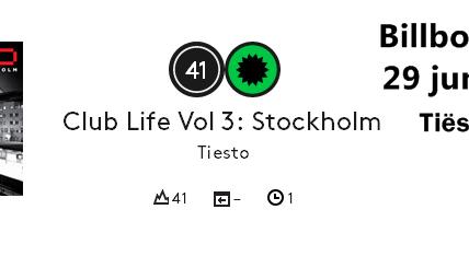 @tiesto new entry in the Billboard 200, number....