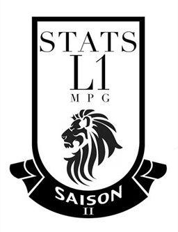 Stats L1 - MPG