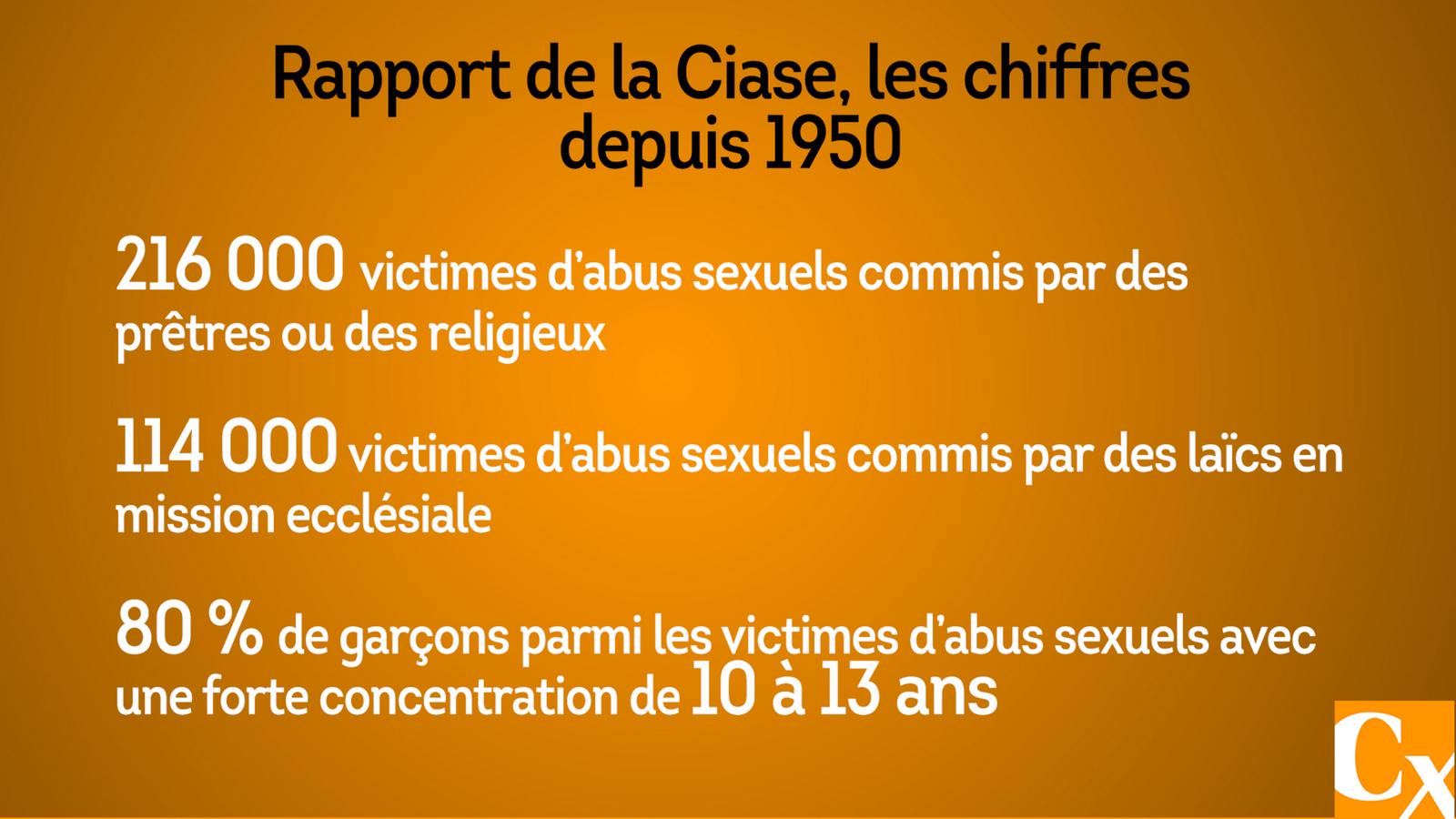 Remise du rapport de la CIASE, Paris 5 octobre 2021