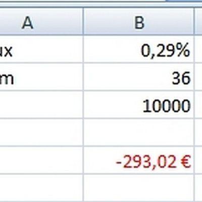 Comment calculer le tableau d'amortissement d'un emprunt ? (conseils pratiques)