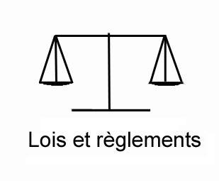Abolition des lois scélérates !