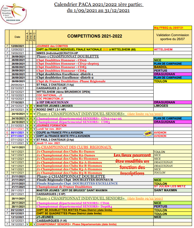 COMPETITIONS PACA
