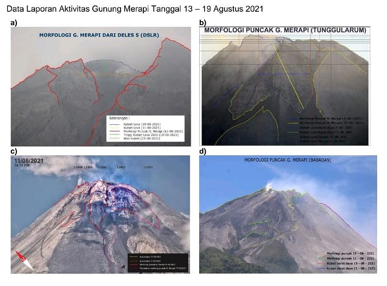 Merapi - morphological changes in the summit area between 13 and 19.08.2021 - Doc. BPPTKG