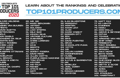 1001 tracklists, Top 101 Producers Of 2020
