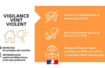 Vigilance orange vents violents jusque demain 13h