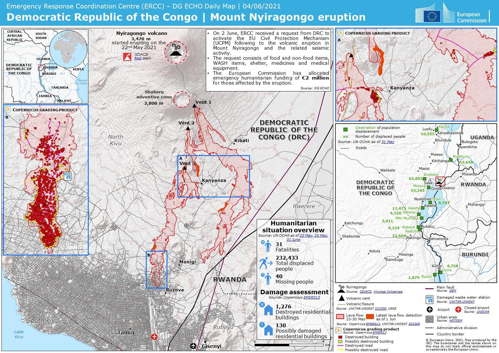 Goma - rapport sur la situation de l'ERCC / Commission Européenne du 04.06.2021 - un clic pour agrandir