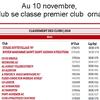 L'A3,  premier au classement des clubs  ornais
