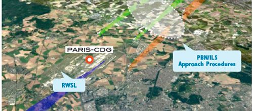 Triple, parallel, independent PBN / ILS at Paris-CDG and Le Bourget Airports