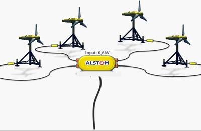 Installation et raccordement des hydroliennes: des projets nommés Pile & Tide, SeaTC, Prismer...