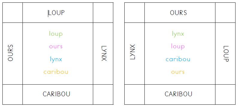 Différents jeux d'associations de mots type Acces vers l'écriture
