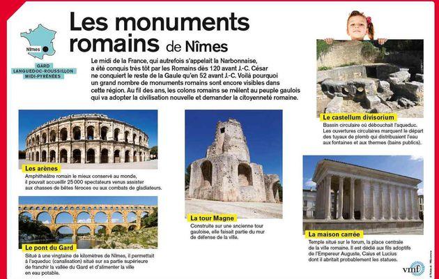 Les monuments romains de Nimes