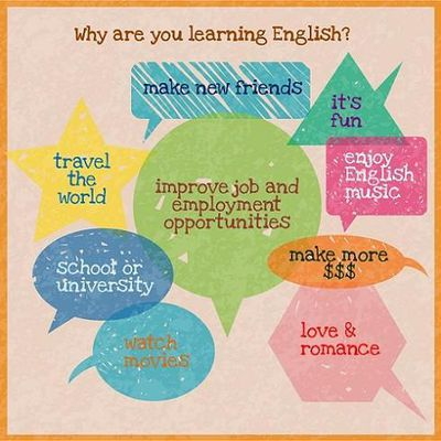 Séquence 2 : Why learn English?