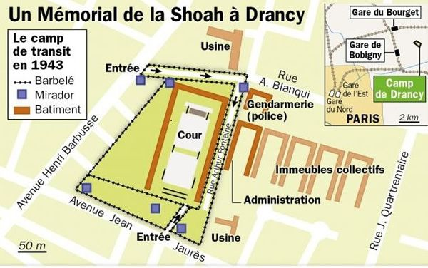 Camp de Drancy