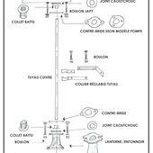 Pompes à chapelets - Construction d'antan