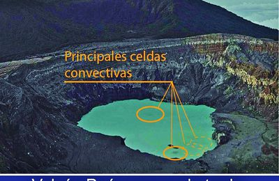 News from Poas, La Fournaise, Mayotte, and the Dieng Plateau.