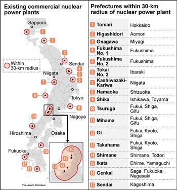 """""""Sweeping new measures"""" in preparation for nuclear accidents"""