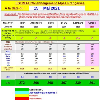 Enneigement Alpes Fr au 15 mai 2021