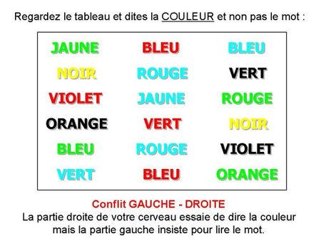 mots indiquant une couleur mais qui est dans une couleur différente