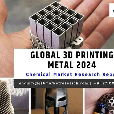 Global 3D Printing Metals Market Will Reach USD 2,321 Million By 2024