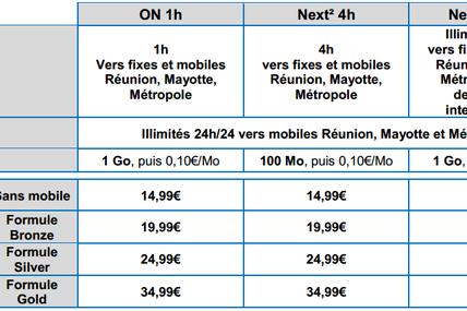 Only Réunion : Du nouveau pour les offres mobiles ON et Next