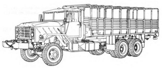 Diaporama : quelques versions de la famille des camion 6x6 AM General M9XX