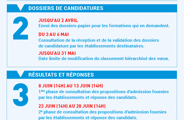 Admission Post Bac (APB) : inscriptions du 20 janvier au 20 mars 2016