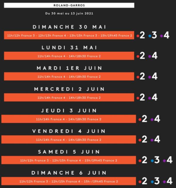 Roland-Garros - Djokovic-Nadal, le résumé de la demie épique de Roland