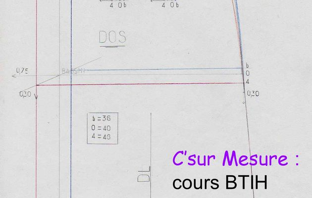 "cours BTIH : Gradation ""jupe classique """