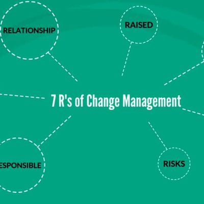 Change management steps to be followed for achieving a clear management goal in a software firm.