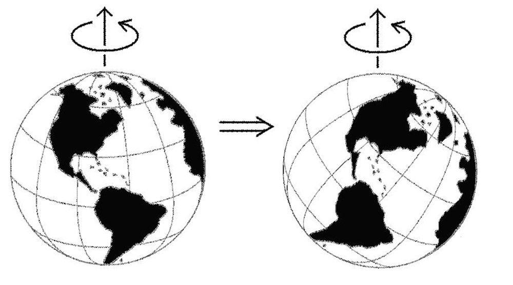 Le changement climatique a littéralement déplacé l'axe de la Terre