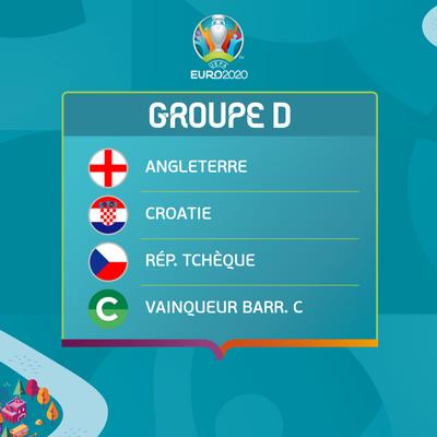 Euro 2020 : Angleterre-Croatie les recettes