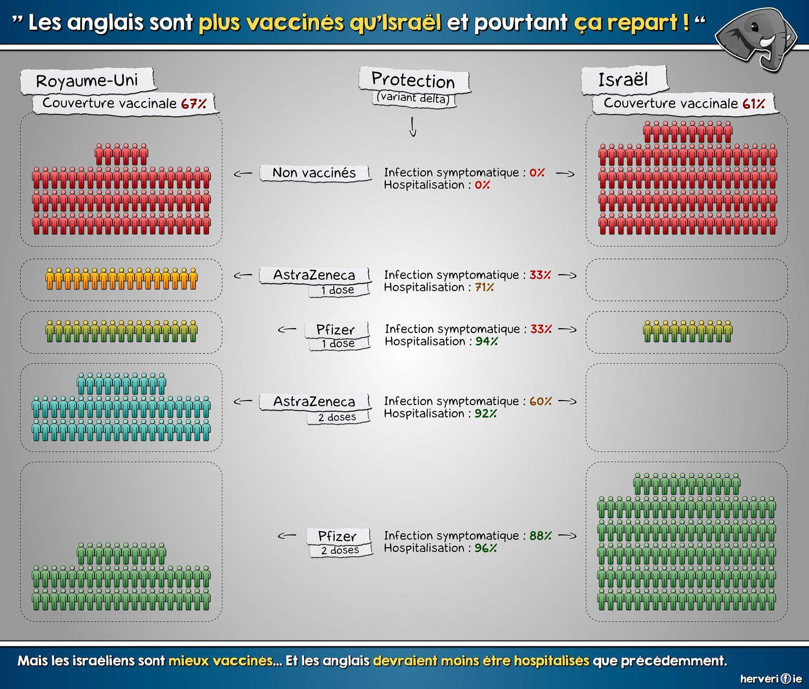 Réflexions rationnelles au sujet de la vaccination