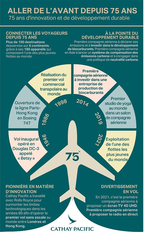 infographie_cathay_FR
