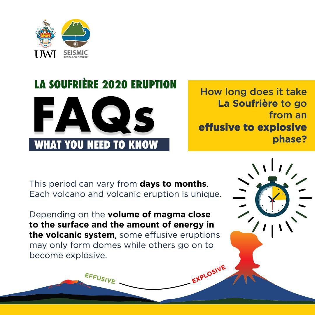Historical activity of Soufriere and possible types of eruptions - Doc. UWI-SRC