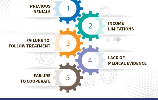Reasons Why Your Disability Claims Are Denied in Los Angeles