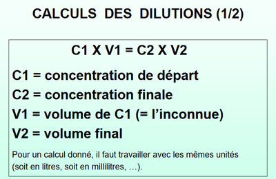 Calculs des dilutions