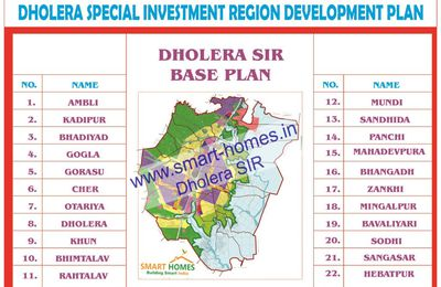The Most Interesting Facts about Dholera SIR