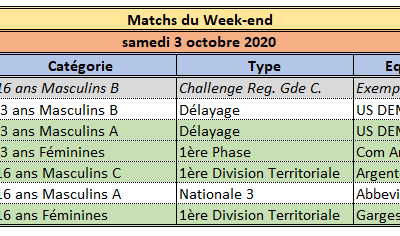 Week-end du 4 / 5 Octobre